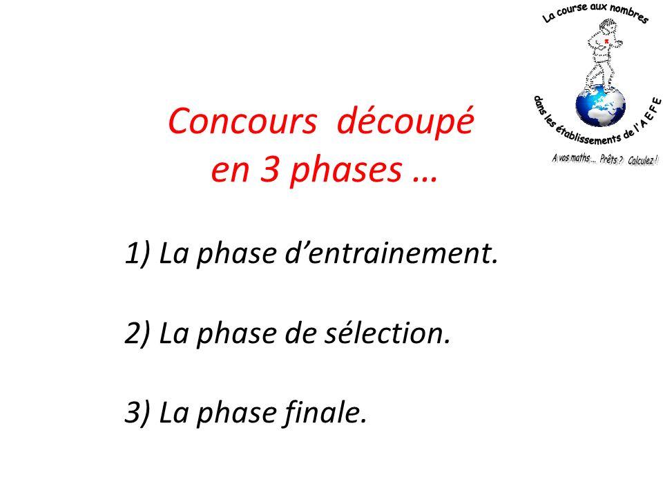 Concours découpé en 3 phases … 1) La phase d'entrainement.
