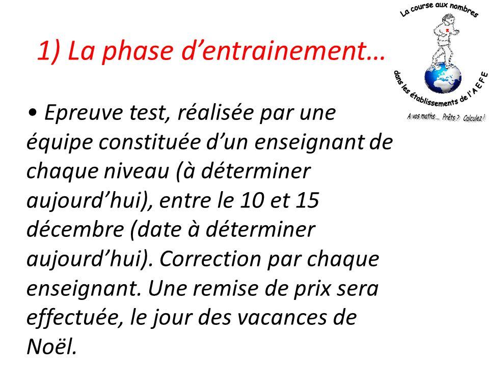 1) La phase d'entrainement…