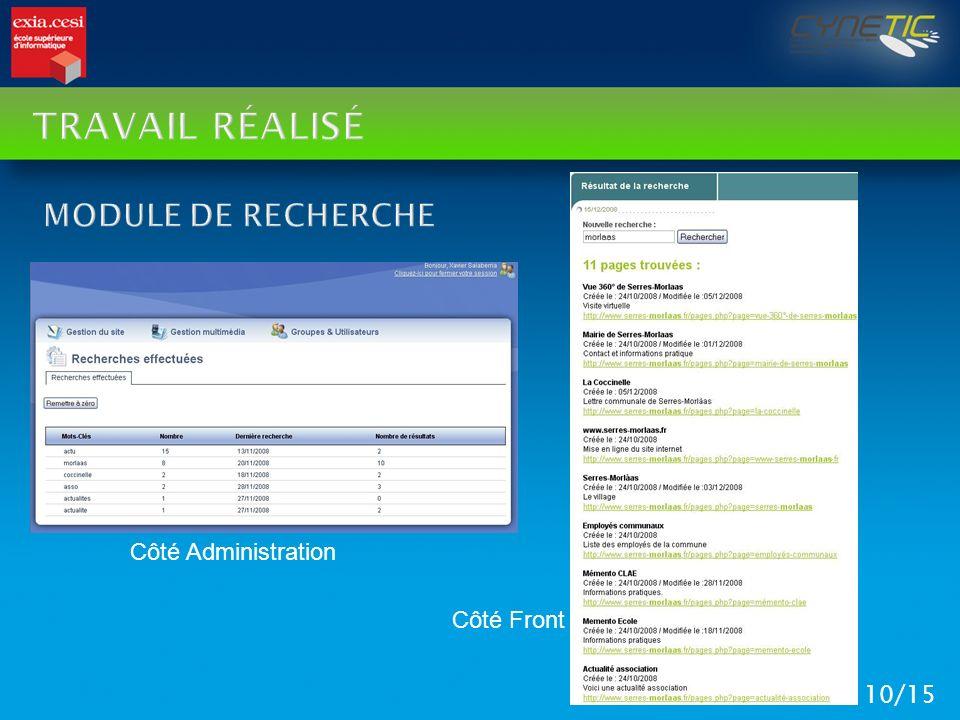 Travail réalisé Module de recherche Côté Administration Côté Front