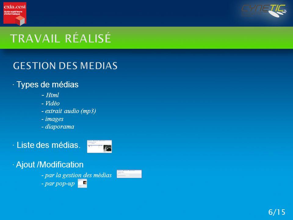Travail réalisé Gestion des medias · Types de médias - Html
