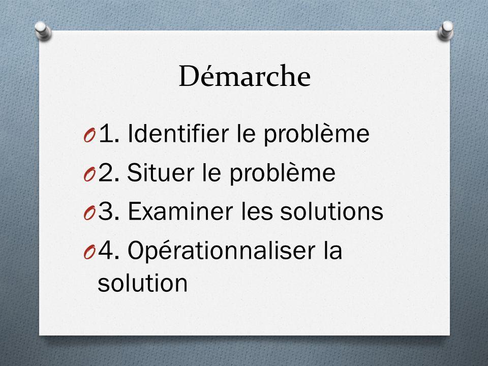 Démarche 1. Identifier le problème 2. Situer le problème