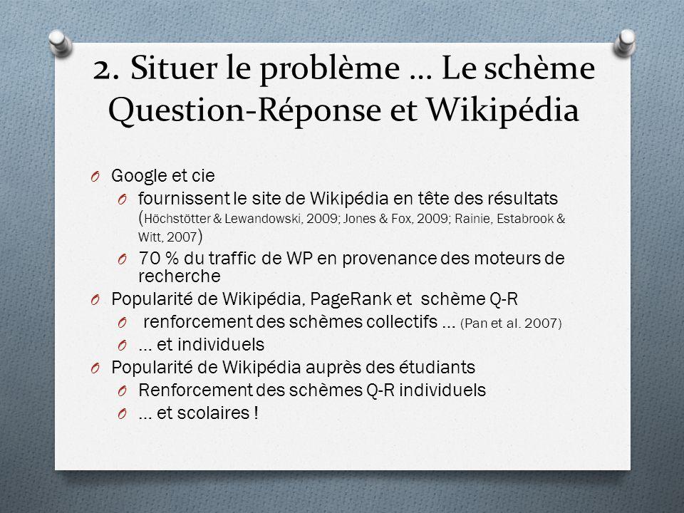 2. Situer le problème … Le schème Question-Réponse et Wikipédia