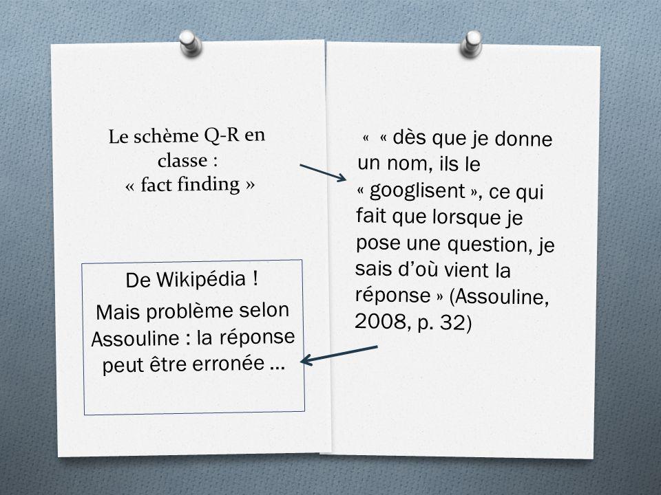 Le schème Q-R en classe : « fact finding »