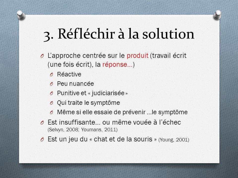 3. Réfléchir à la solution