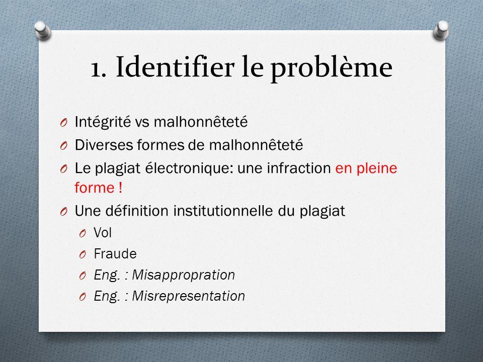 1. Identifier le problème