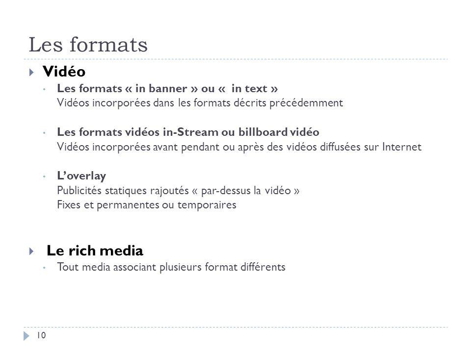 Les formats Vidéo Le rich media