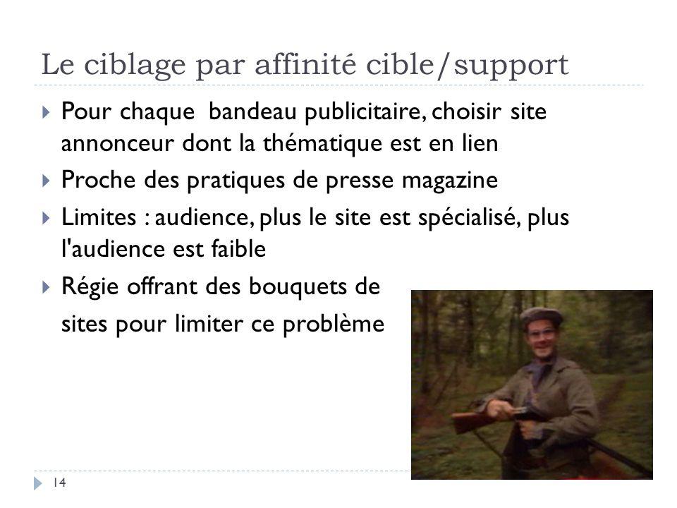Le ciblage par affinité cible/support