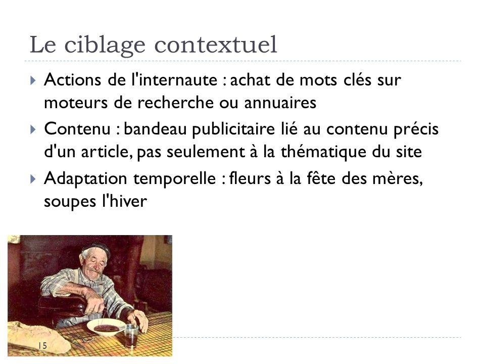 Le ciblage contextuel Actions de l internaute : achat de mots clés sur moteurs de recherche ou annuaires.
