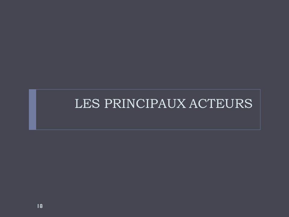LES PRINCIPAUX ACTEURS