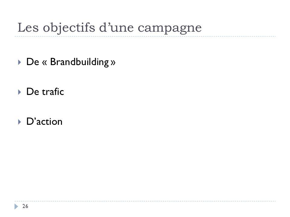 Les objectifs d'une campagne