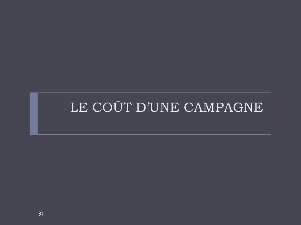 LE COÛT D'UNE CAMPAGNE
