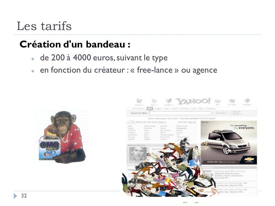 Les tarifs Création d un bandeau :