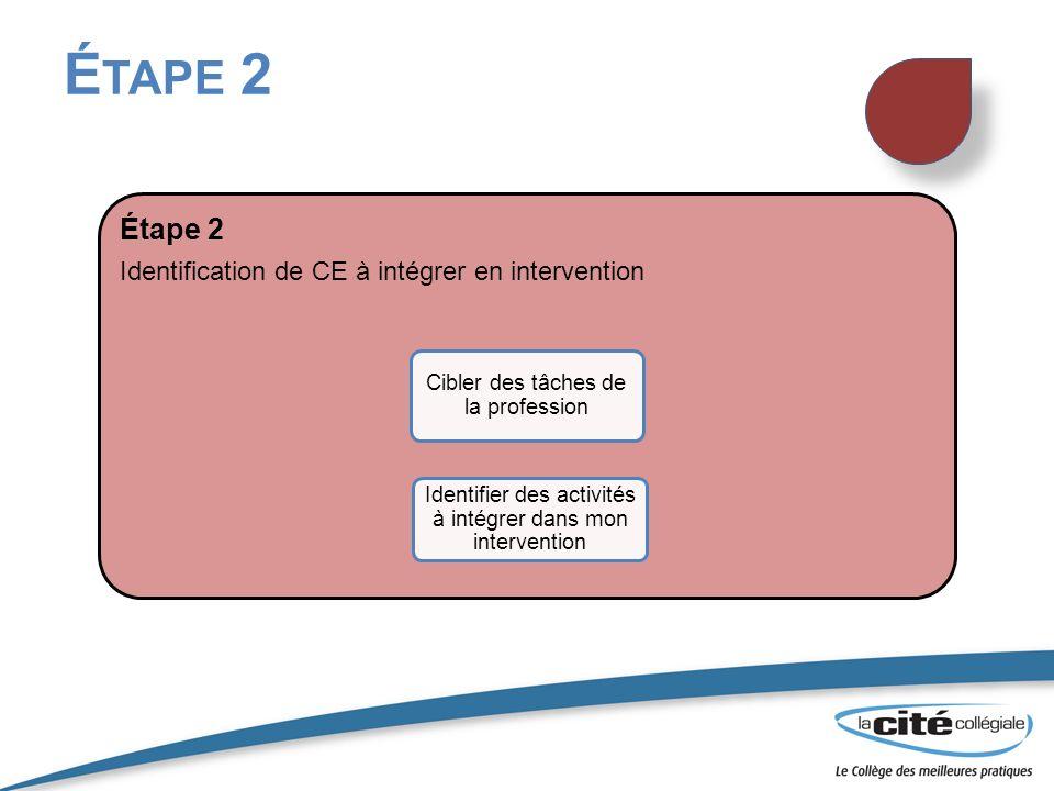 Étape 2 Étape 2 Identification de CE à intégrer en intervention