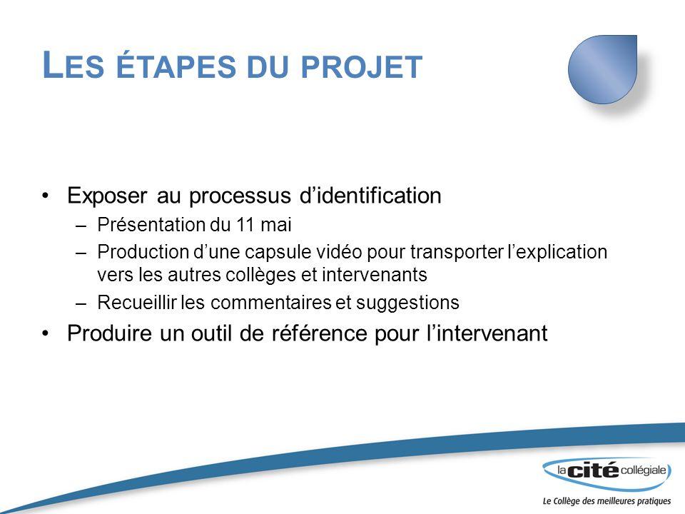 Les étapes du projet Exposer au processus d'identification