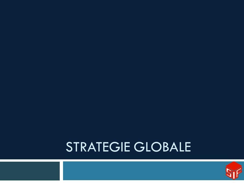 Strategie globale