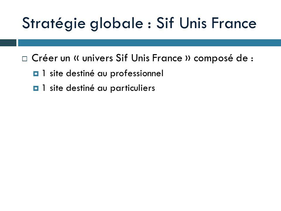 Stratégie globale : Sif Unis France