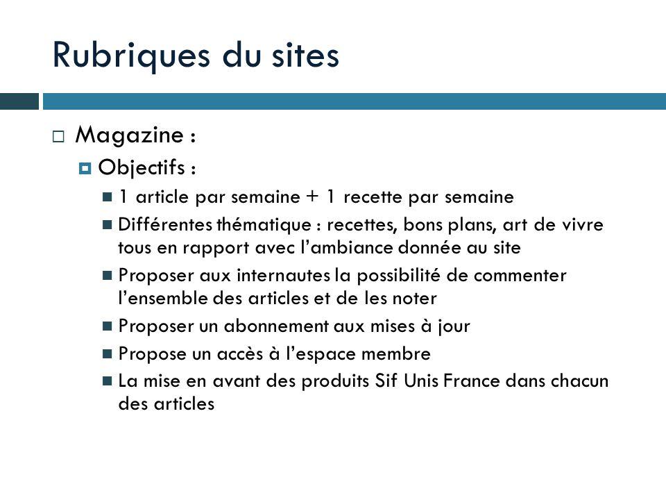 Rubriques du sites Magazine : Objectifs :