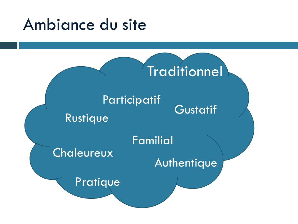Ambiance du site Traditionnel Participatif Gustatif Rustique Familial