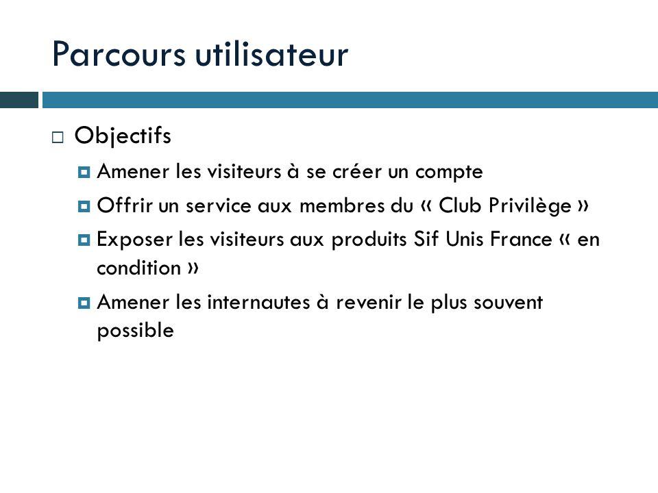 Parcours utilisateur Objectifs