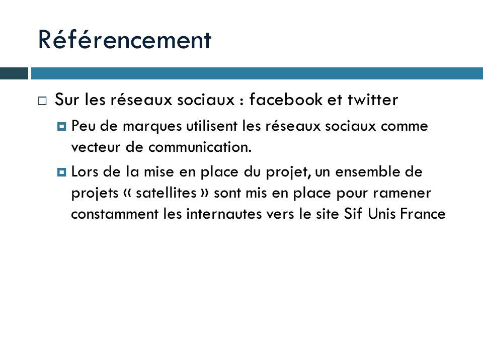 Référencement Sur les réseaux sociaux : facebook et twitter