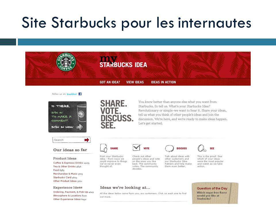 Site Starbucks pour les internautes