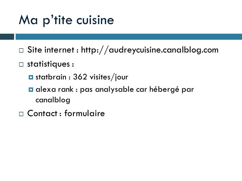 Ma p'tite cuisine Site internet : http://audreycuisine.canalblog.com