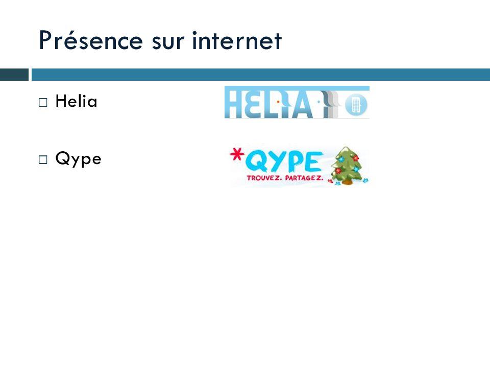 Présence sur internet Helia Qype
