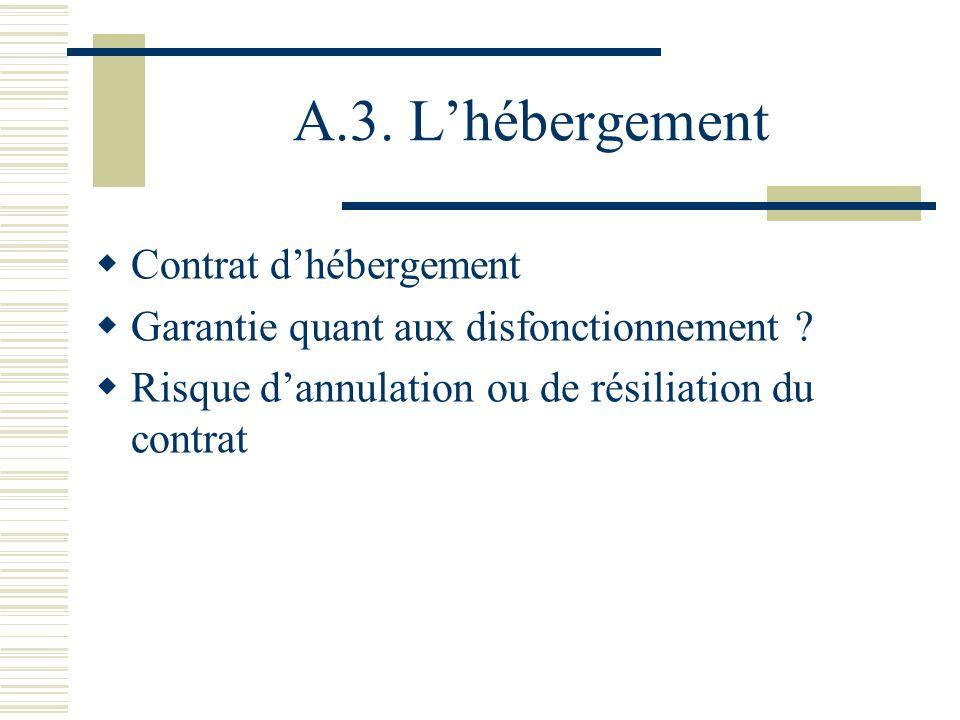 A.3. L'hébergement Contrat d'hébergement