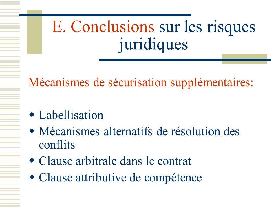E. Conclusions sur les risques juridiques