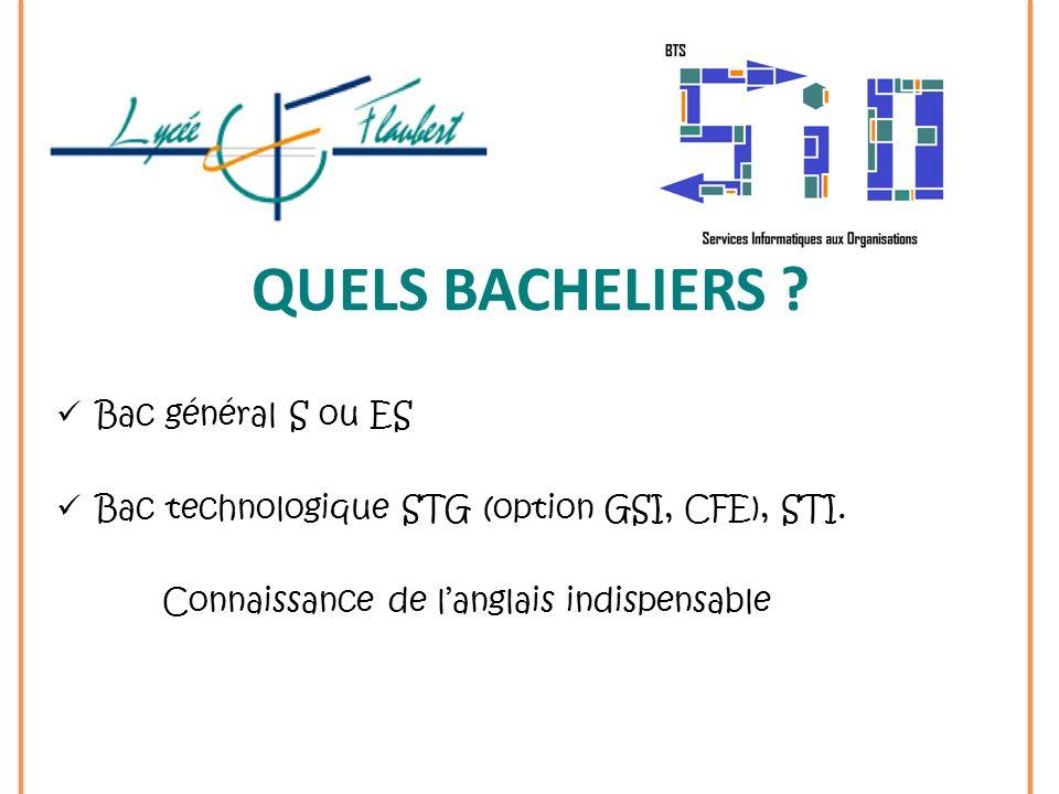 QUELS BACHELIERS Bac général S ou ES