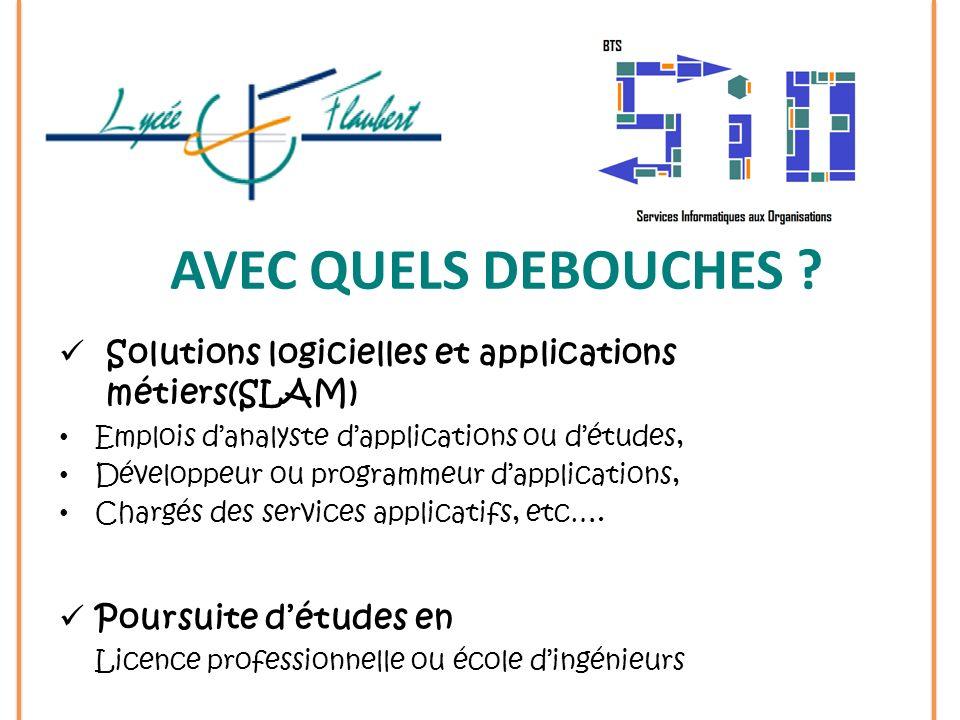 AVEC QUELS DEBOUCHES Solutions logicielles et applications métiers(SLAM) Emplois d'analyste d'applications ou d'études,