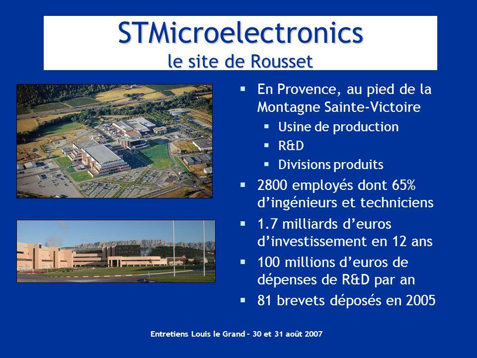 STMicroelectronics le site de Rousset