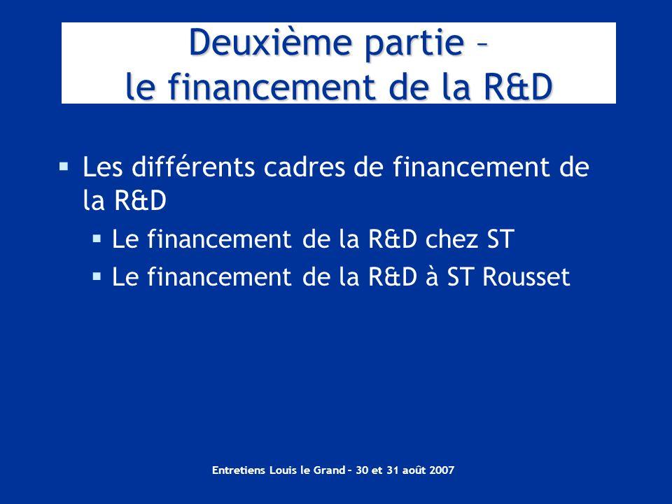 Deuxième partie – le financement de la R&D