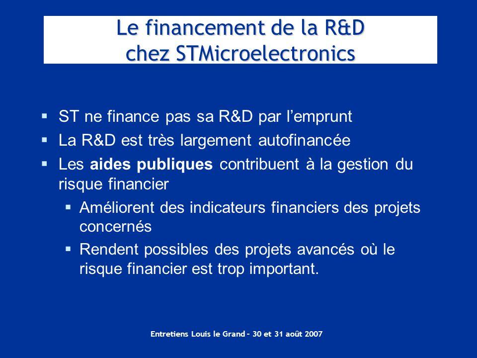 Le financement de la R&D chez STMicroelectronics