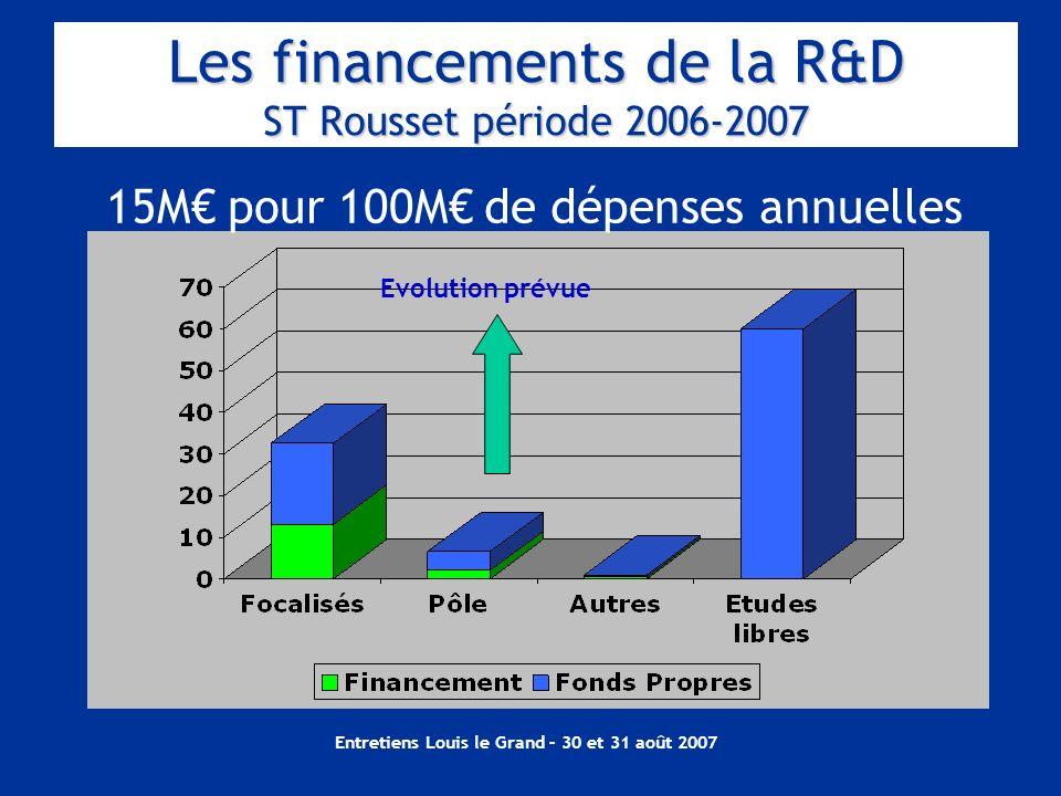 Les financements de la R&D ST Rousset période 2006-2007
