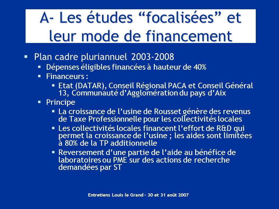 A- Les études focalisées et leur mode de financement