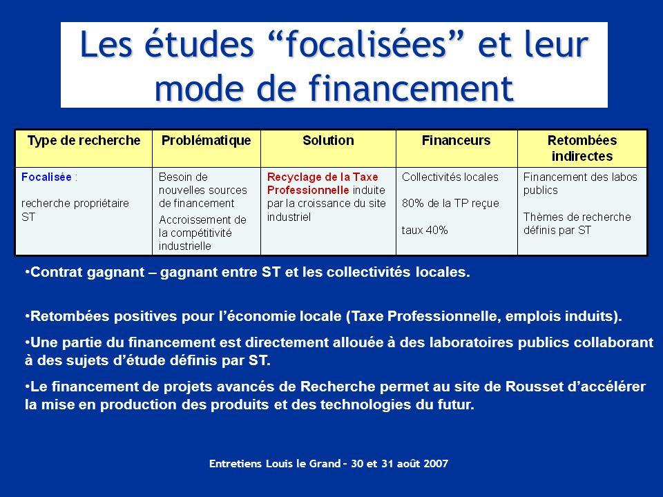 Les études focalisées et leur mode de financement