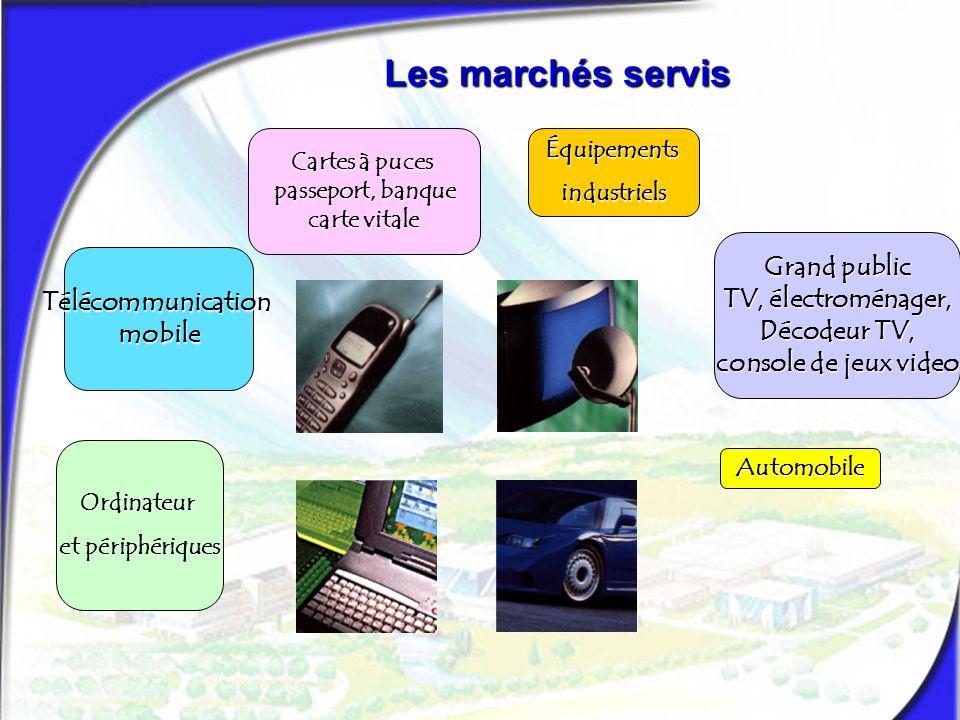Les marchés servis Grand public TV, électroménager, Télécommunication