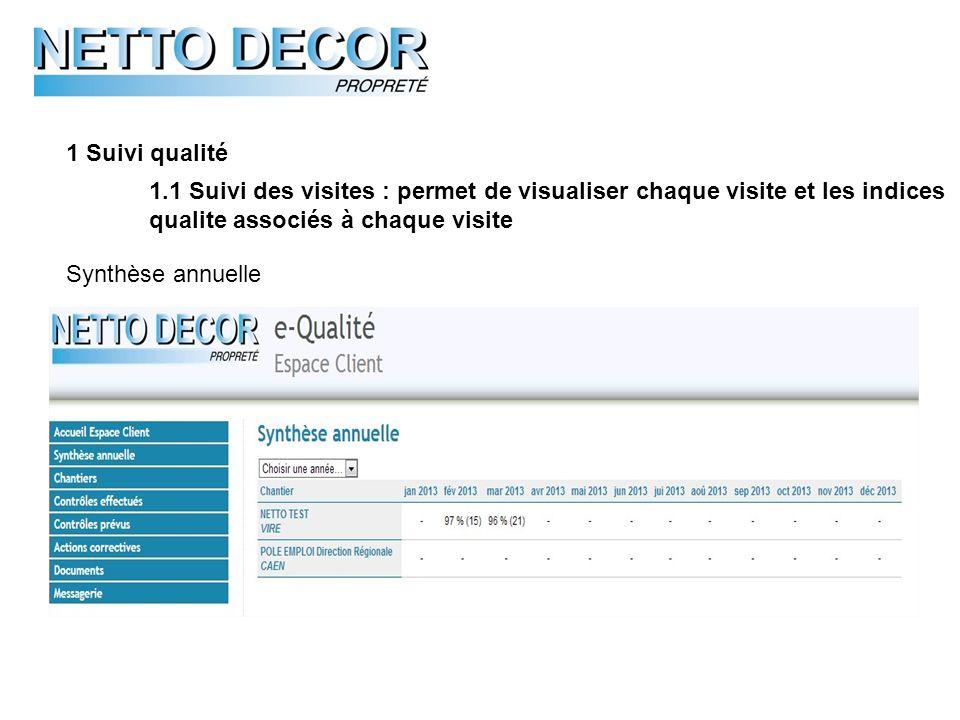 1 Suivi qualité 1.1 Suivi des visites : permet de visualiser chaque visite et les indices. qualite associés à chaque visite.