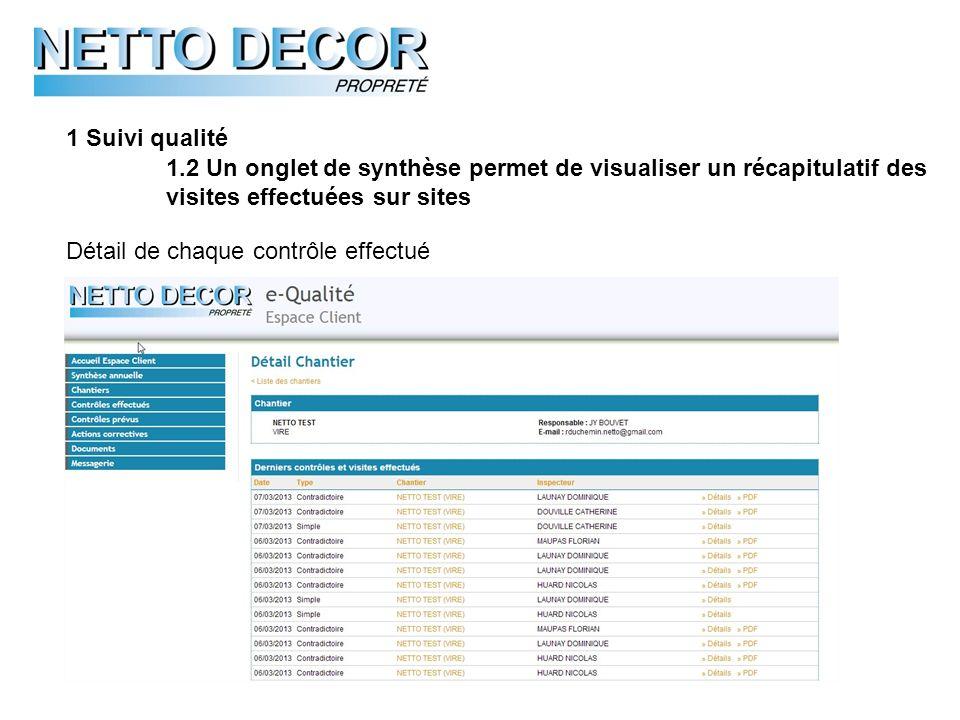 1 Suivi qualité 1.2 Un onglet de synthèse permet de visualiser un récapitulatif des. visites effectuées sur sites.