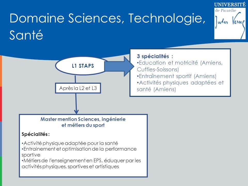 Master mention Sciences, ingénierie