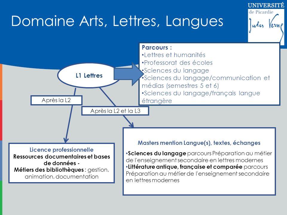 Domaine Arts, Lettres, Langues