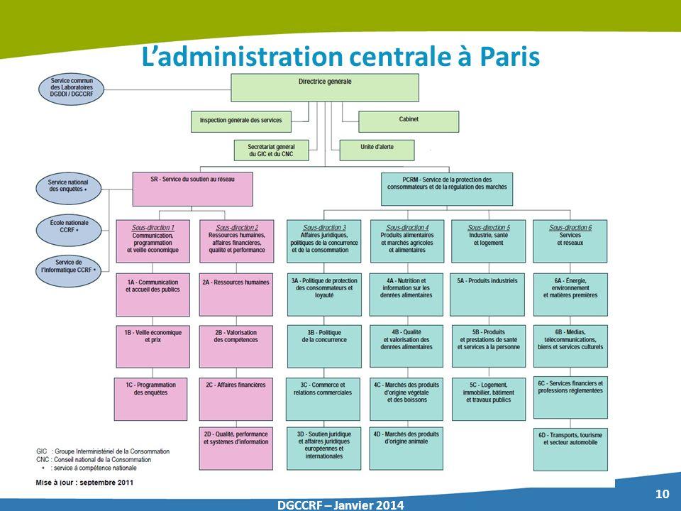 L'administration centrale à Paris