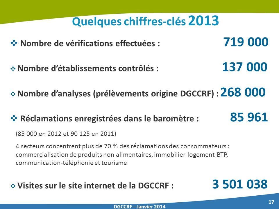 Quelques chiffres-clés 2013