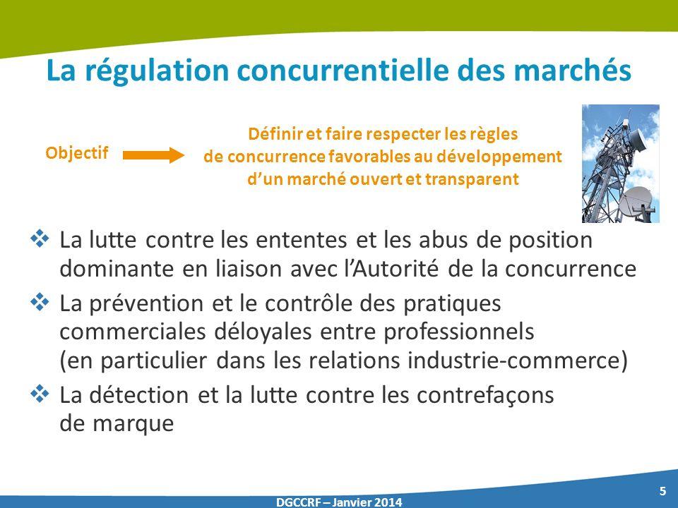 La régulation concurrentielle des marchés