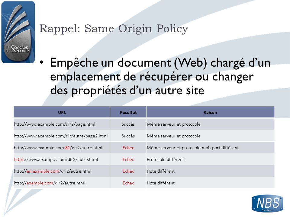 Rappel: Same Origin Policy