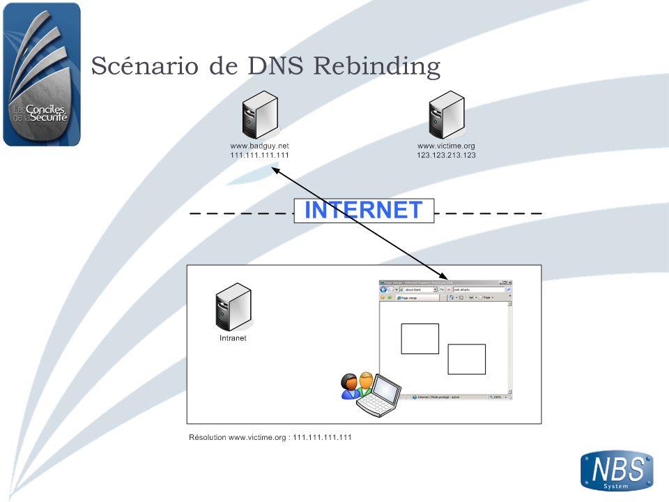 Scénario de DNS Rebinding