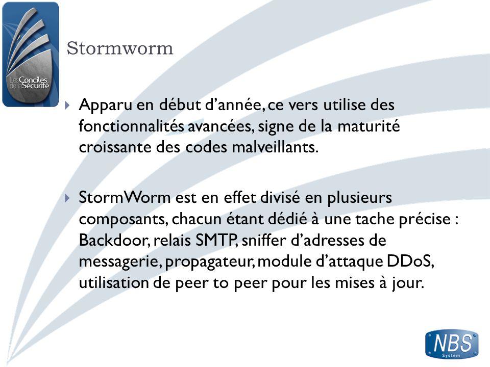 Stormworm Apparu en début d'année, ce vers utilise des fonctionnalités avancées, signe de la maturité croissante des codes malveillants.
