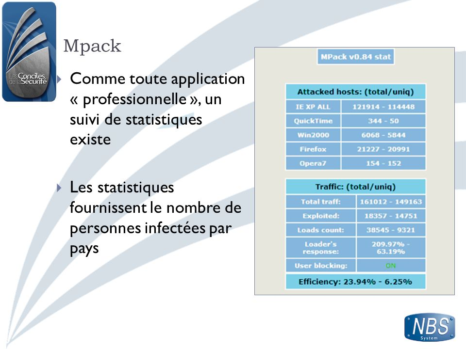 Mpack Comme toute application « professionnelle », un suivi de statistiques existe.
