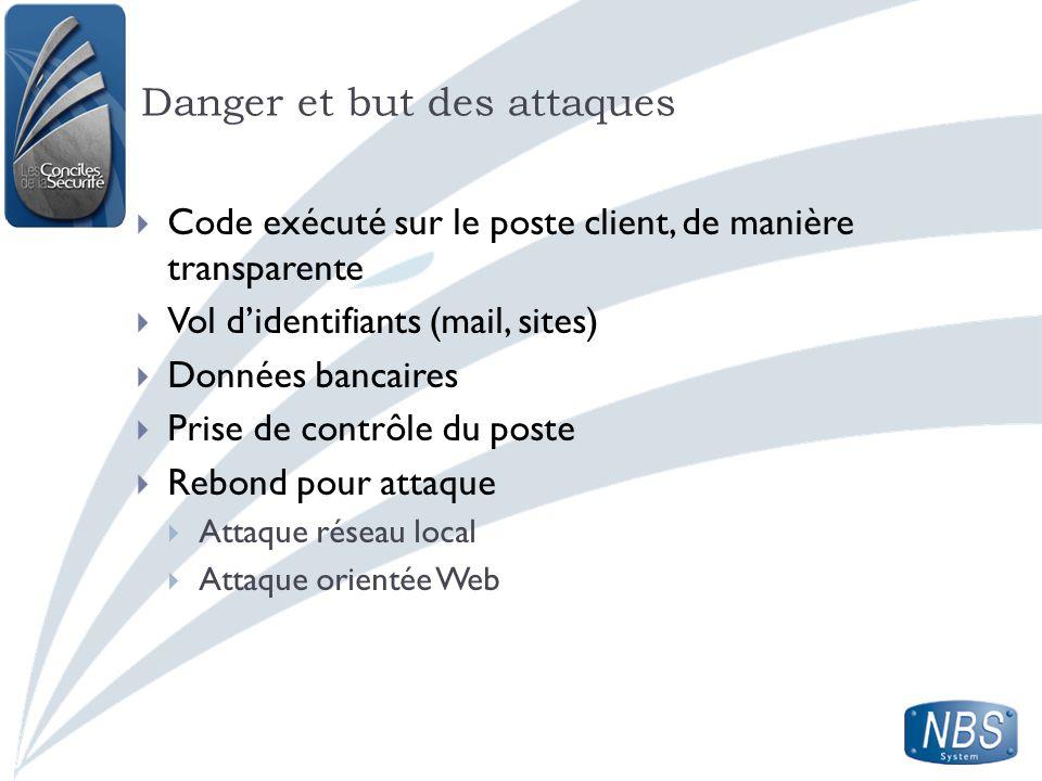 Danger et but des attaques